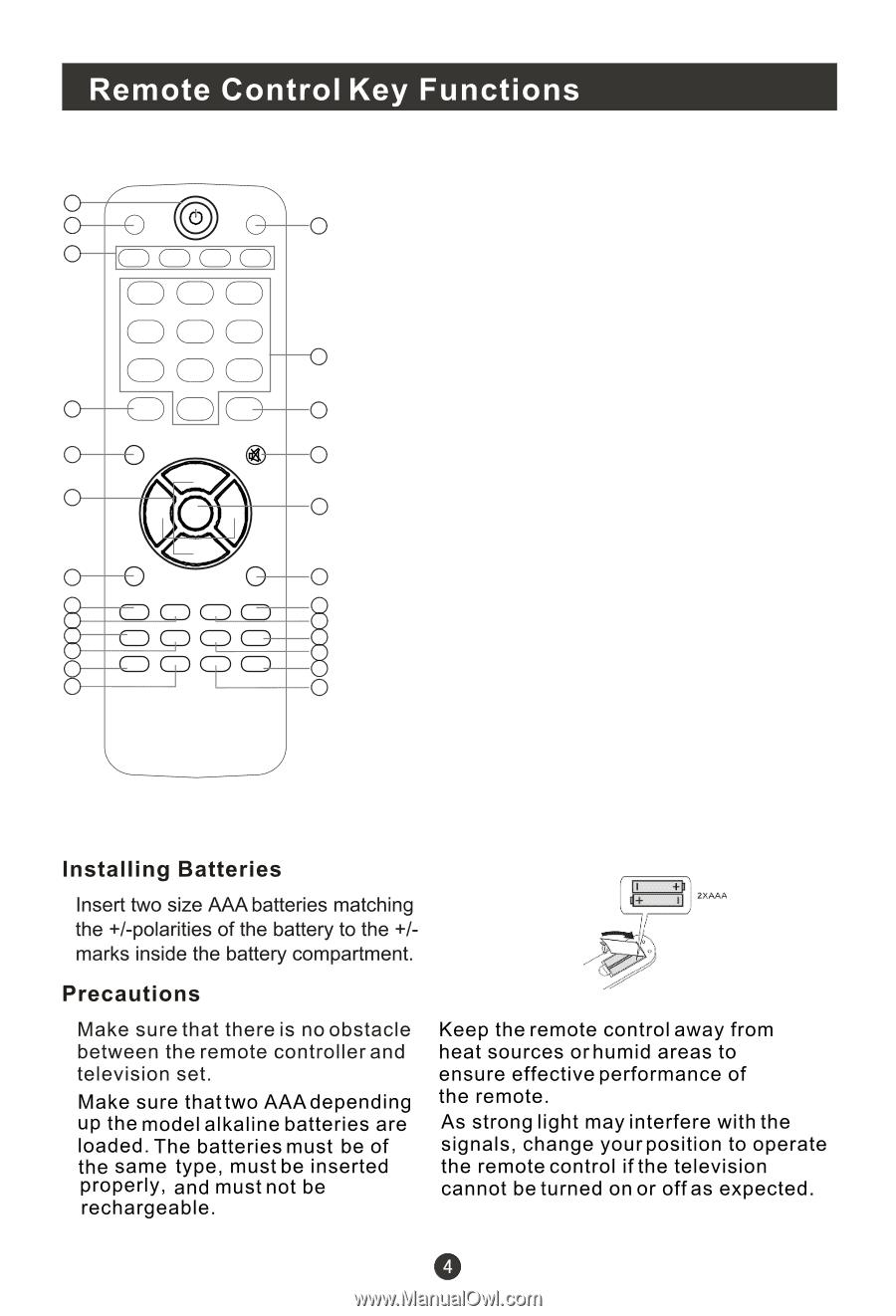 Haier LX19T3W | User Manual
