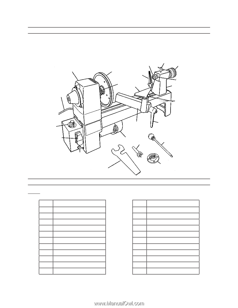 Harbor Freight Lathe Wiring Diagram Library. Harbor Freight Lathe Wiring Diagram. Wiring. Wiring Diagram Need Hoveround At Scoala.co