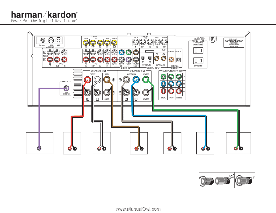 Harman Kardon AVR 140 | Quick Start Guide - Page 3