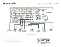 harman kardon avr 335 quick start guide rh manualowl com Harman Kardon AVR 320 Manual Harman Kardon AVR 335 Receiver