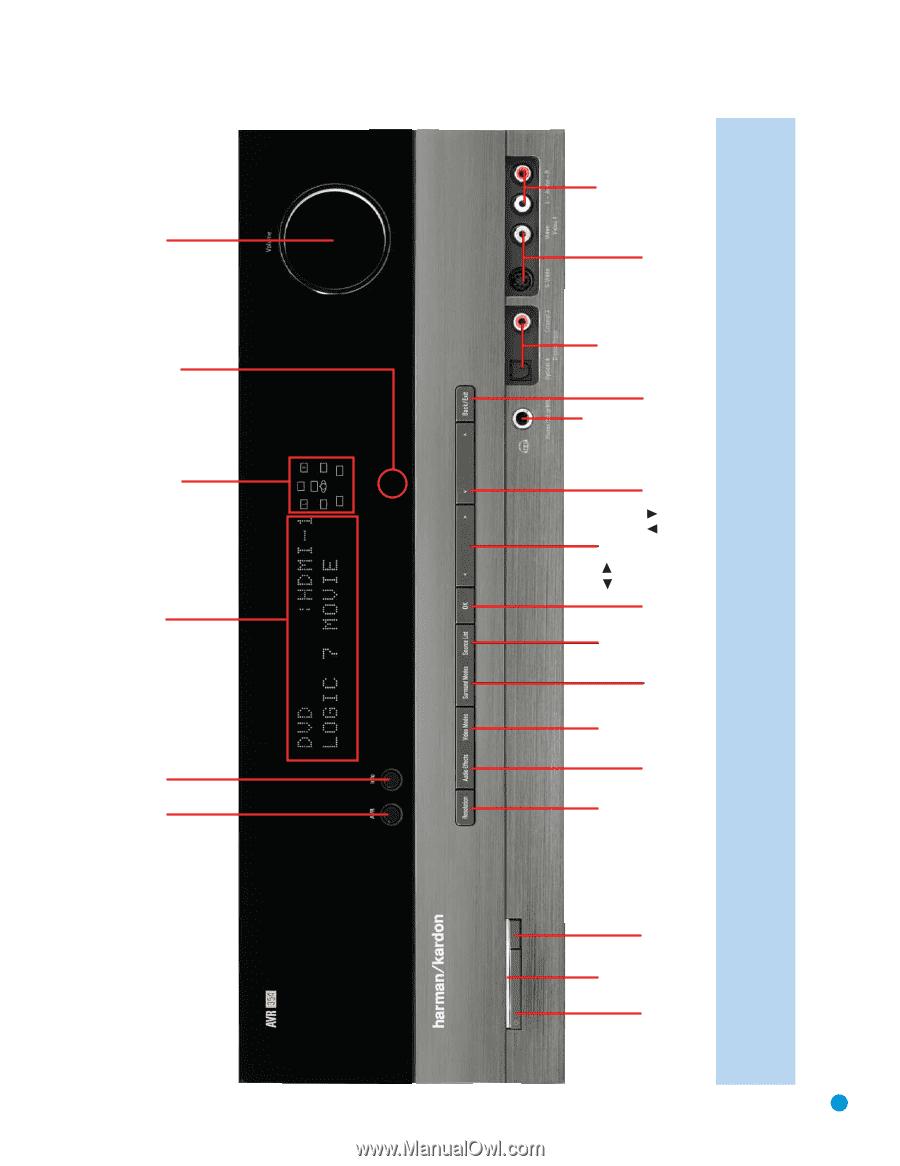 Skybox F5 Setup Guide Ebook