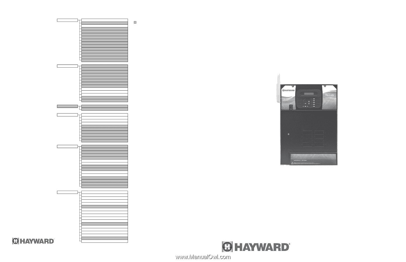 Hayward Aqua Plus Controls Plus Chlorination Model Pl