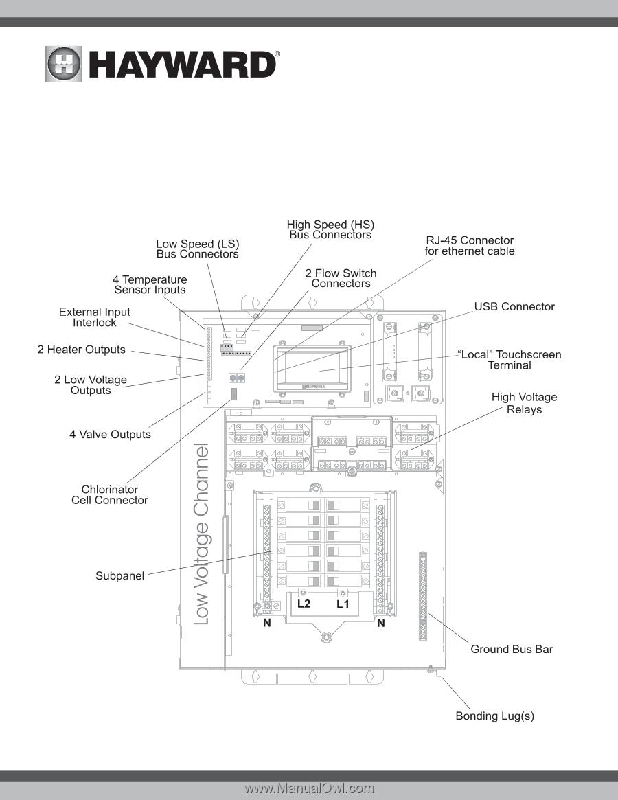Hayward OmniLogic | Installation Manual - Page 18 on