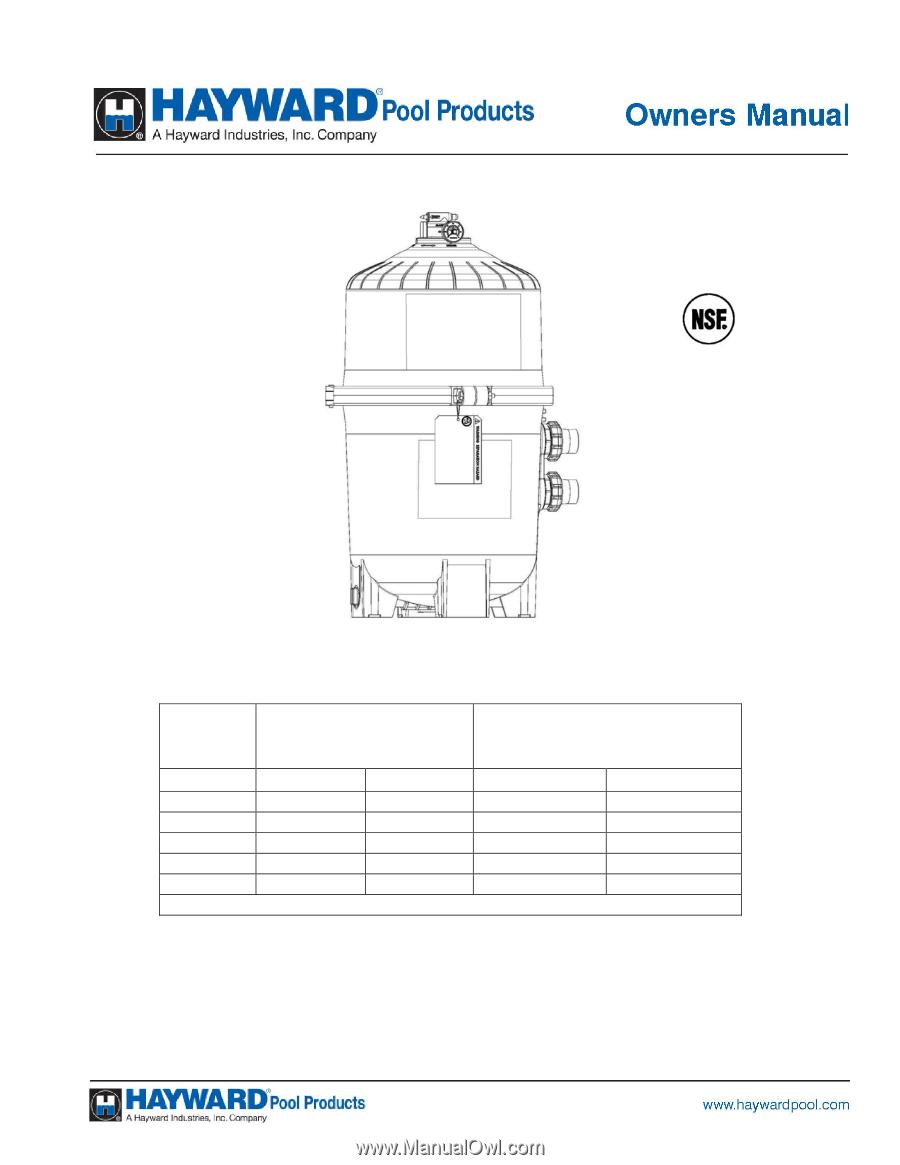 hayward swimclear cartridge filter manual
