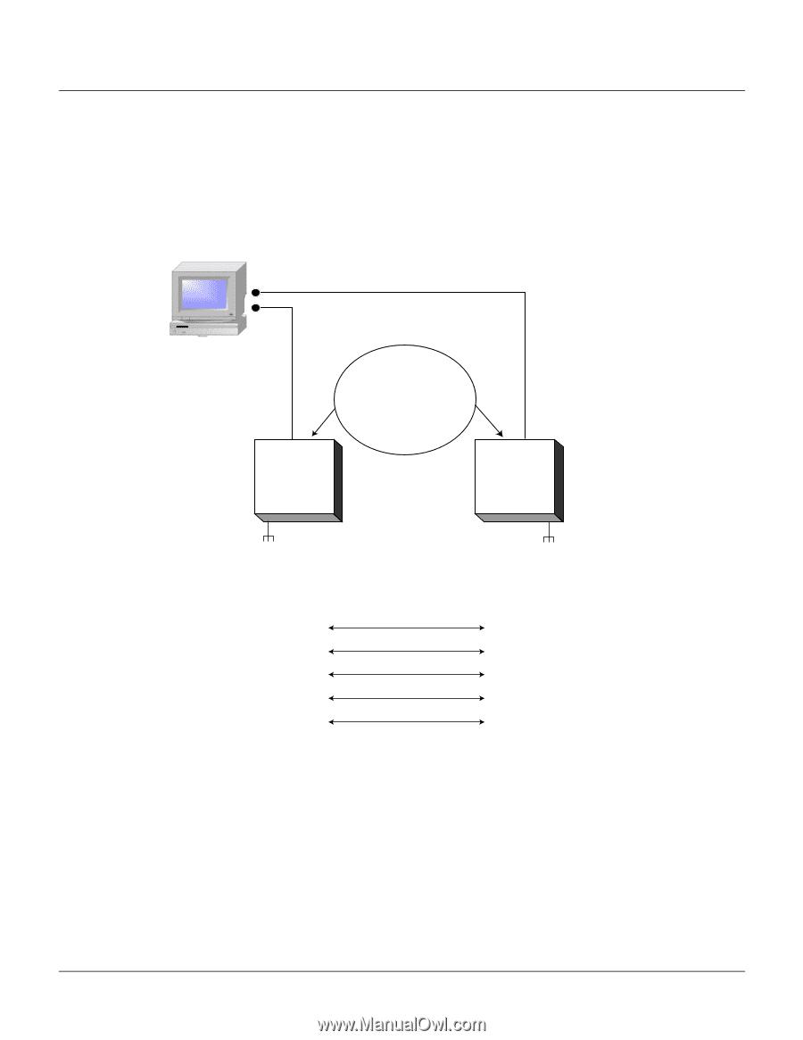 Honeywell Nx4l1 Installation Guide Page 41 Netaxs Single Door Wiring Diagram