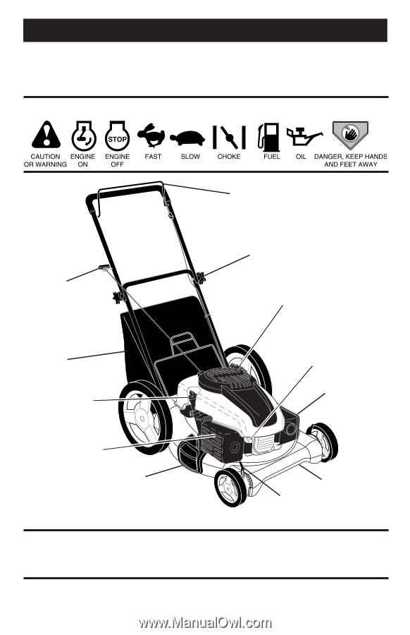 7. IMPORTANT: This lawn mower is shipped