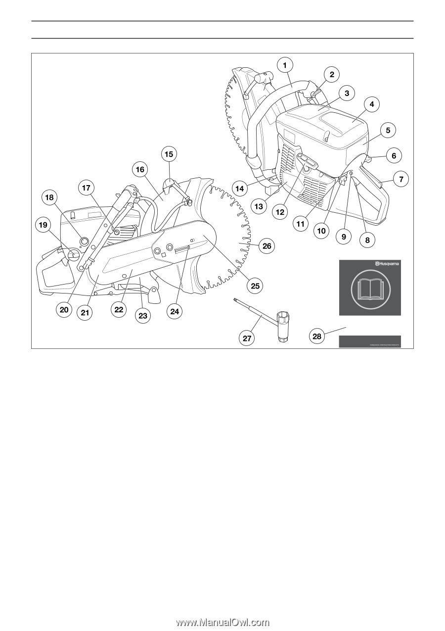 Husqvarna K 760   Owners Manual