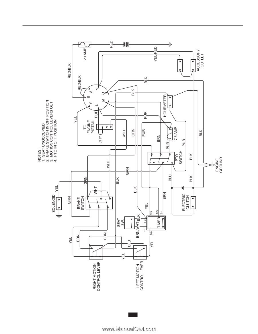Husqvarna Mz61 Parking Brake Switch