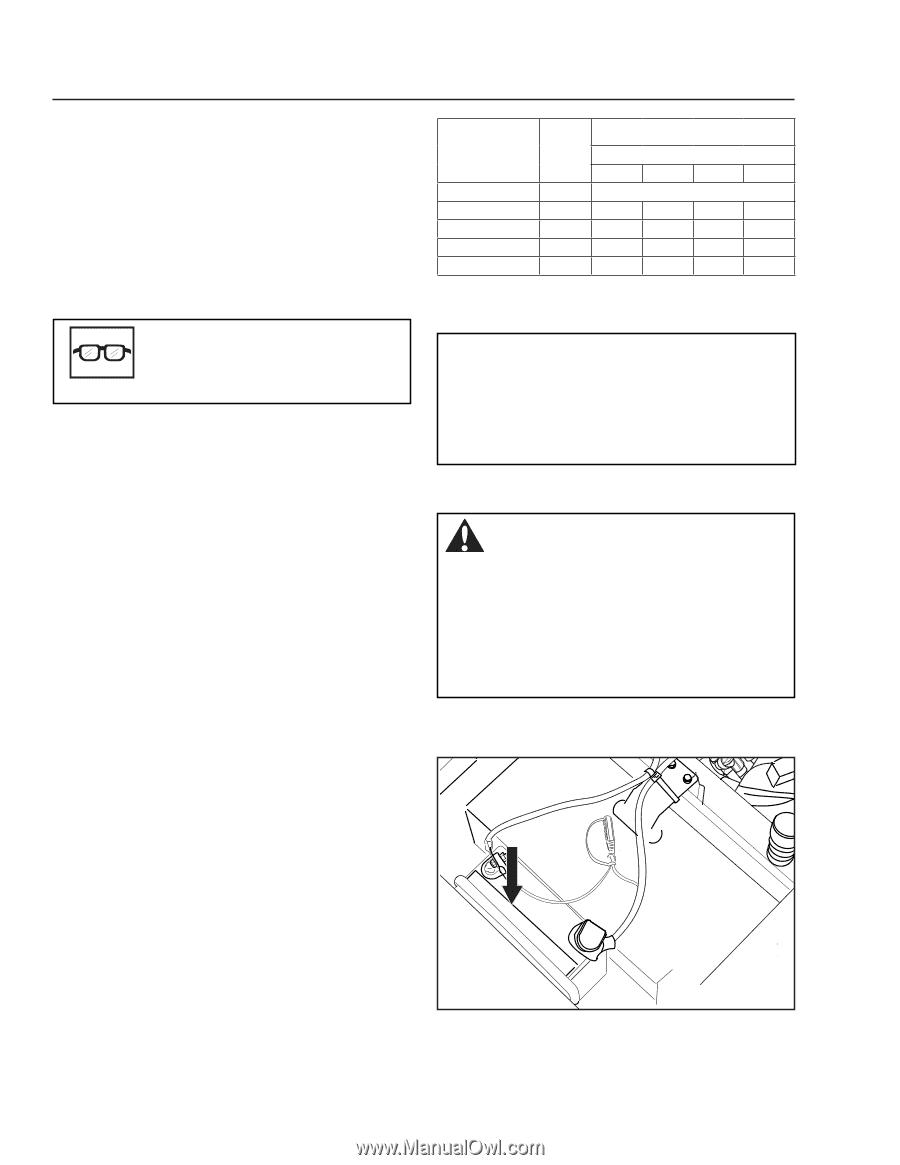 Husqvarna RZ46i | Owners Manual - Page 49