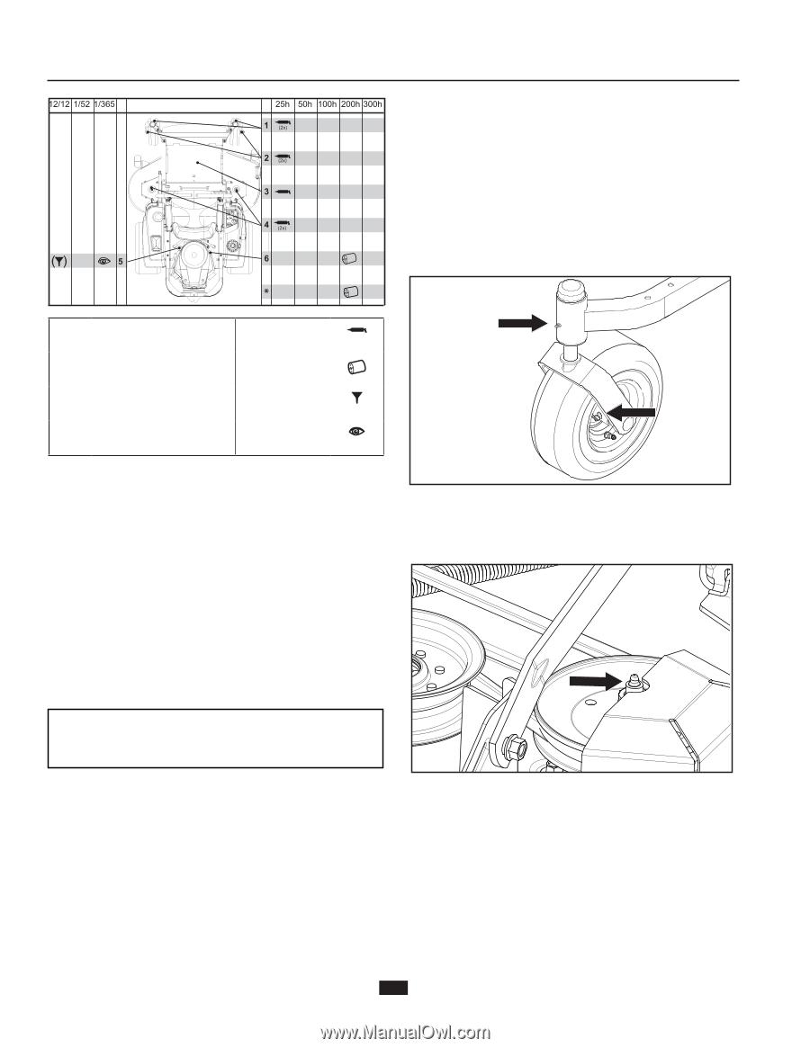 Husqvarna Z242F | Owners Manual - Page 25
