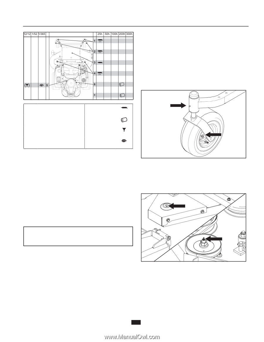 Husqvarna Z248F | Owners Manual - Page 28