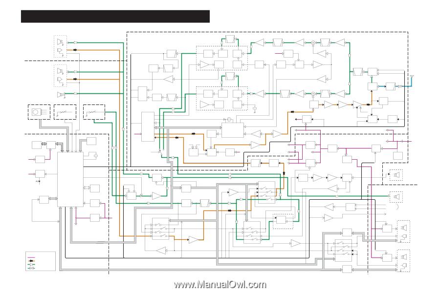 Icom IC-M604A   Service Manual - Page 42