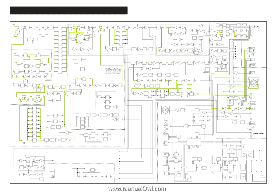 Icom IC-R9500   Service Manual - Page 109