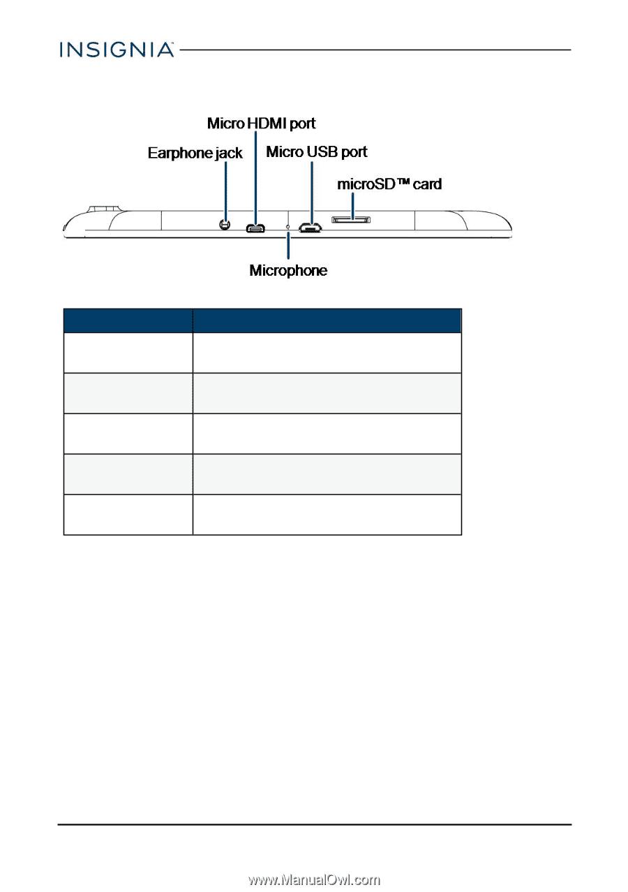 Insignia NS-P10A6100   User Manual PDF Version English