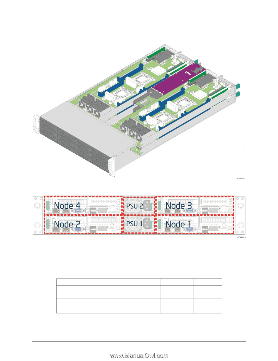Intel S2600JFF Mellanox InfiniBand Descargar Controlador