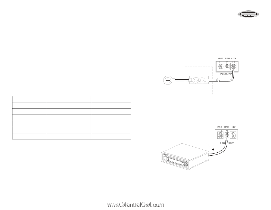 jensen power900 operation manual rh manualowl com