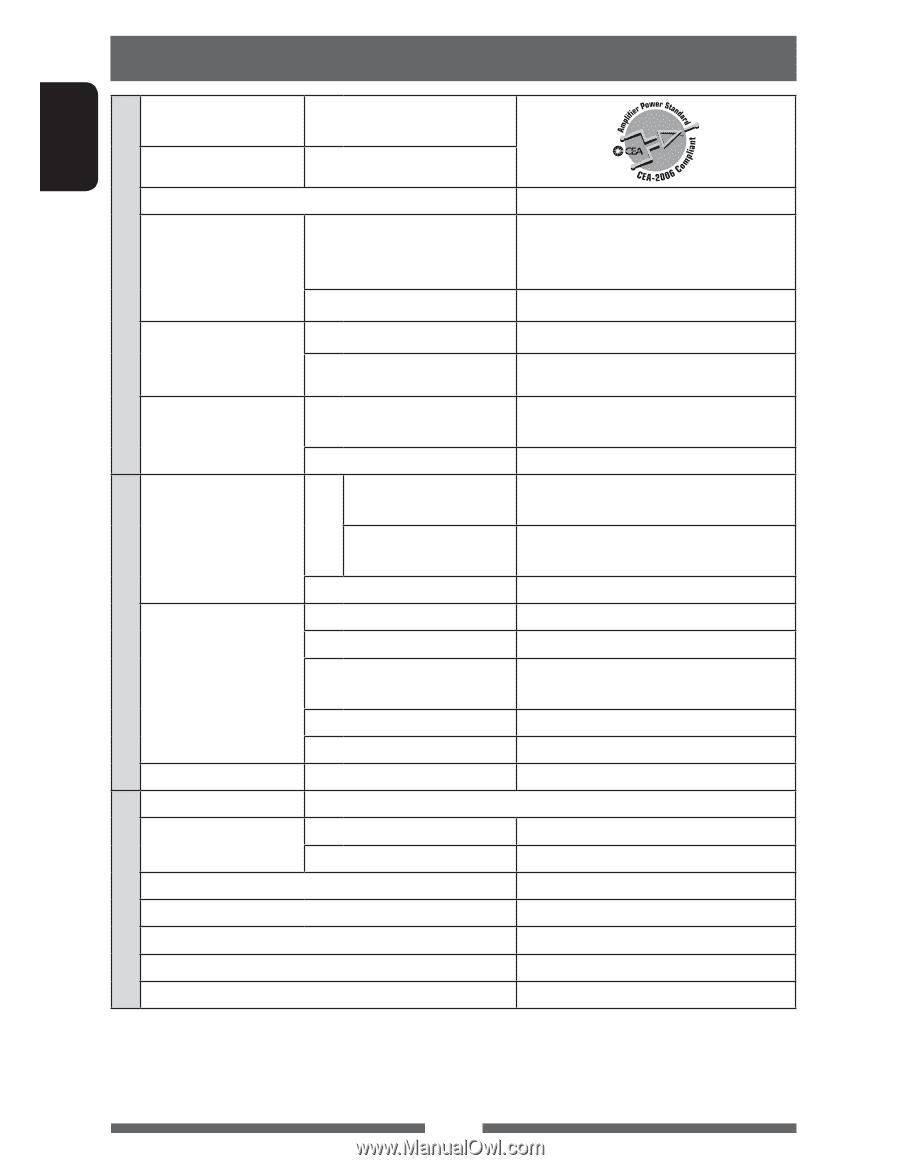 Jvc Kw Av60 Instruction Manual Page 85 Av60bt Wiring Diagram 74