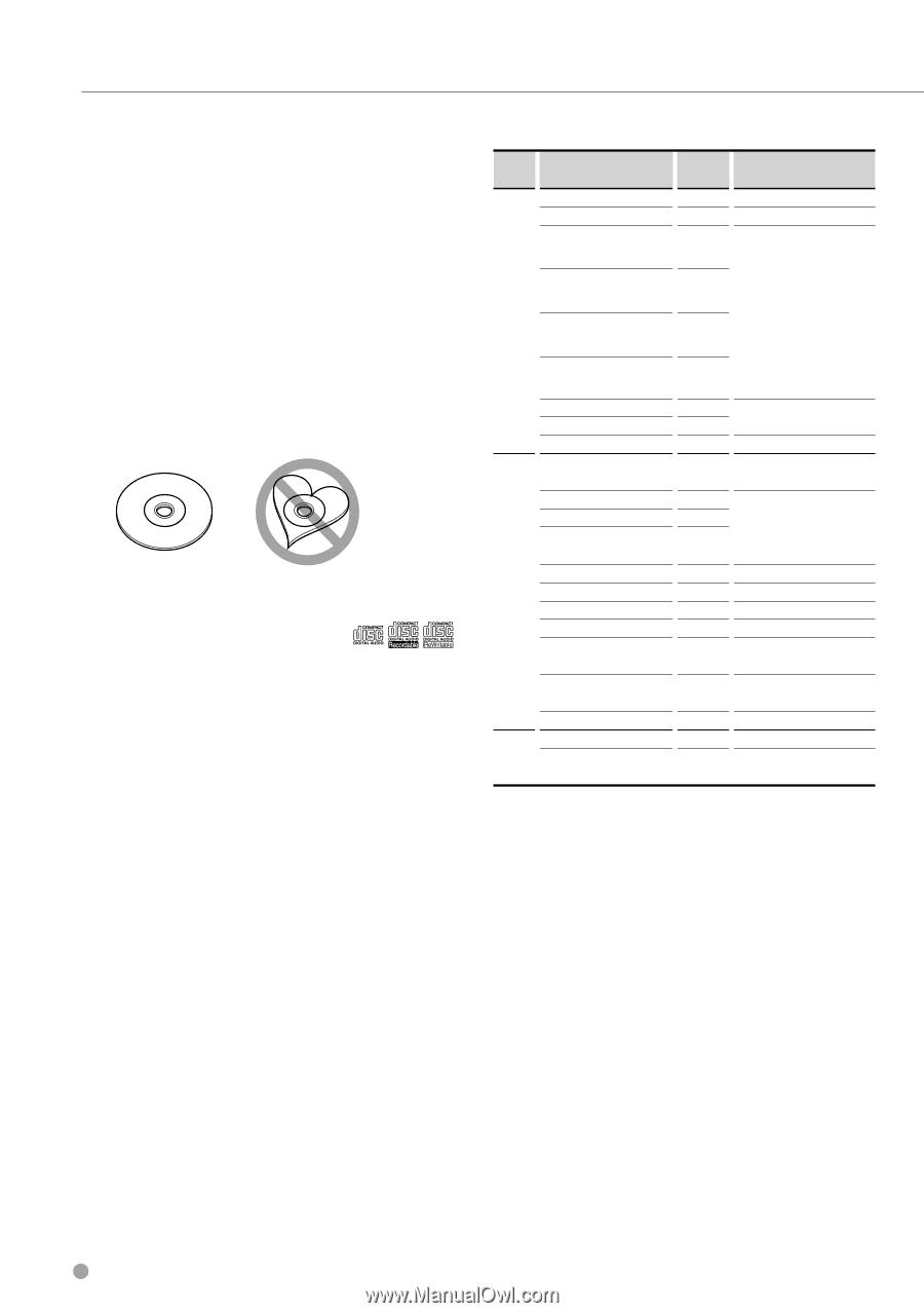 Kenwood Ddx7019 Wiring Diagram Pictures Kdc 2011s Instruction Manual Rh Manualowl Com Ddx419 Ddx7017 Password Reset Procedure