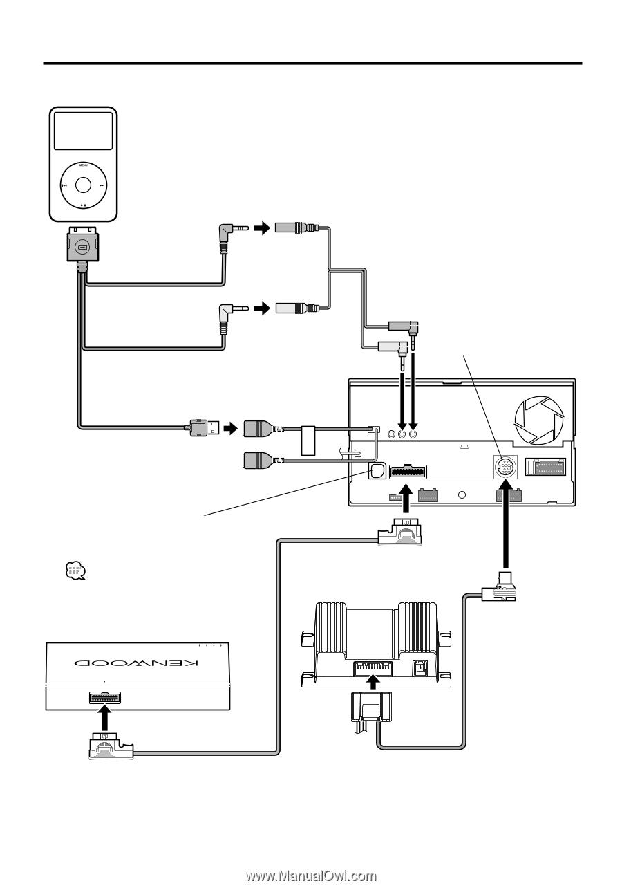 Kenwood Dnx8120 Wiring Diagram