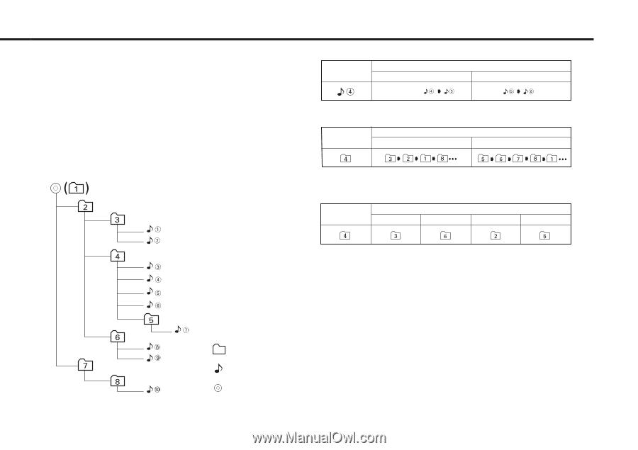 Wiring Diagram For Kenwood Kdc Mp225