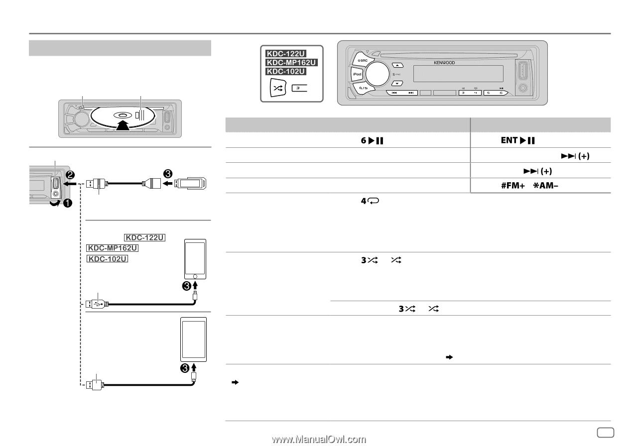 Kenwood Wiring Colors Diagram Further Kenwood Car Stereo Wiring