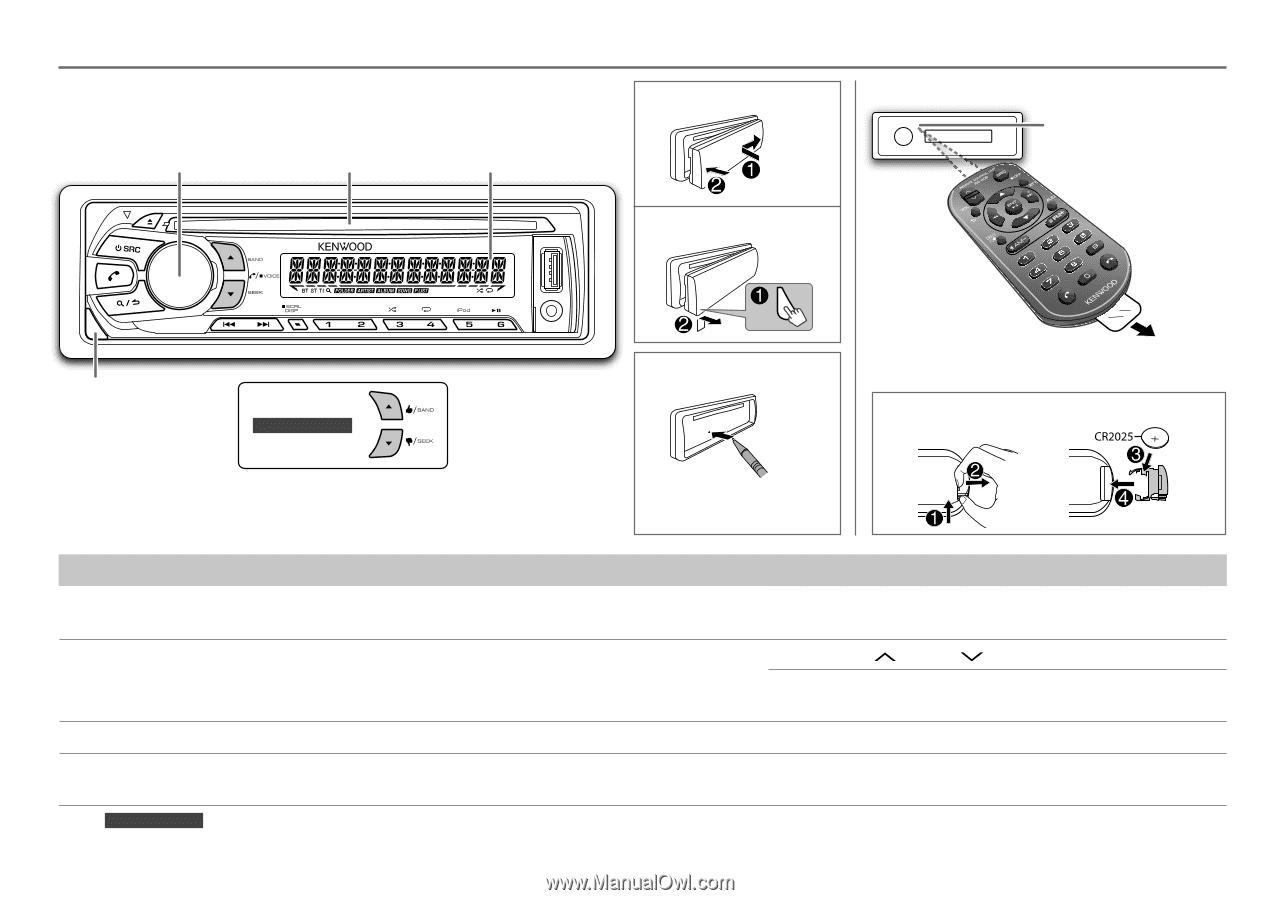 Kenwood KDC-BT318U | User Manual - Page 4