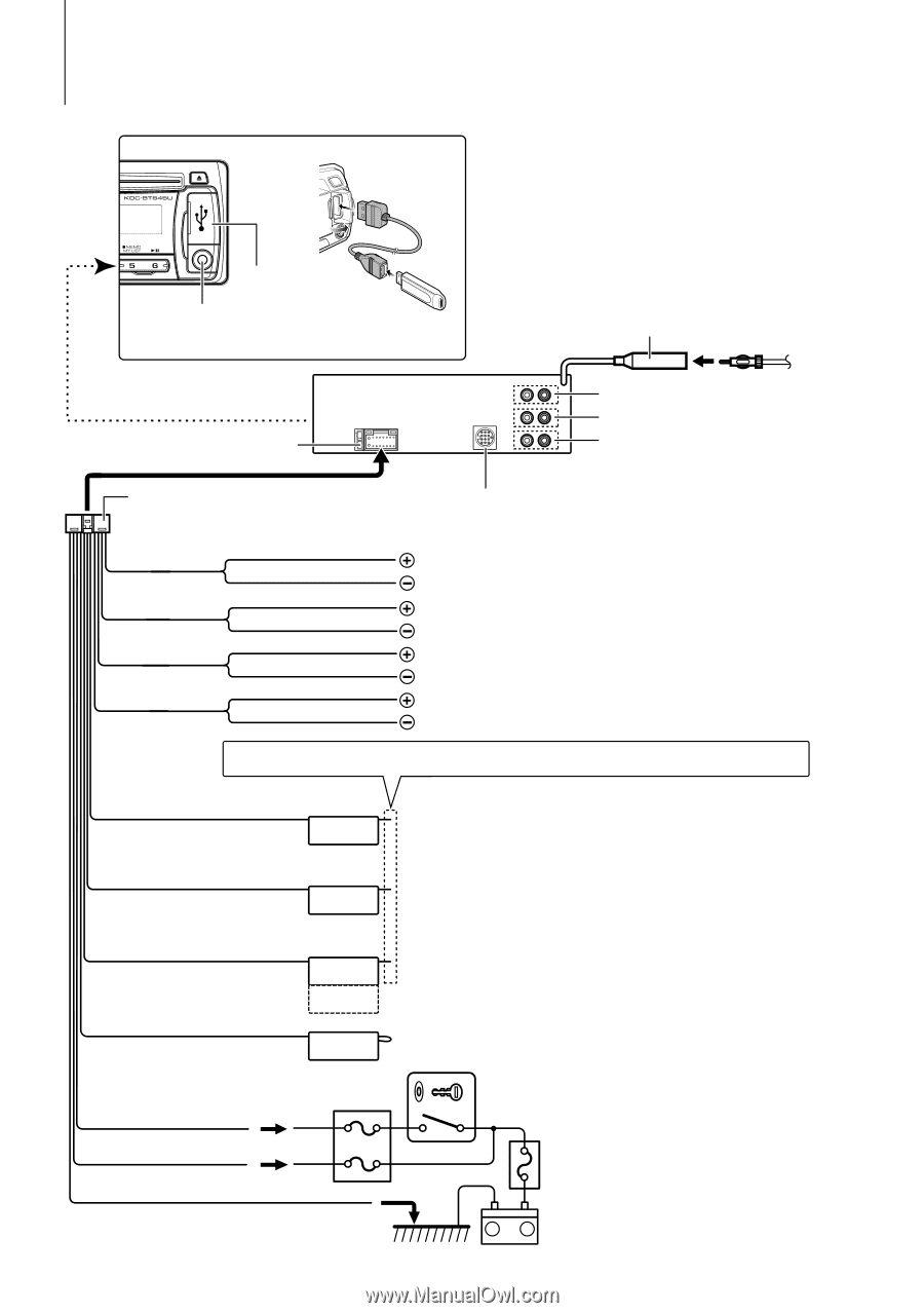 Kenwood Kdc 248U Wiring Diagram from www.manualowl.com