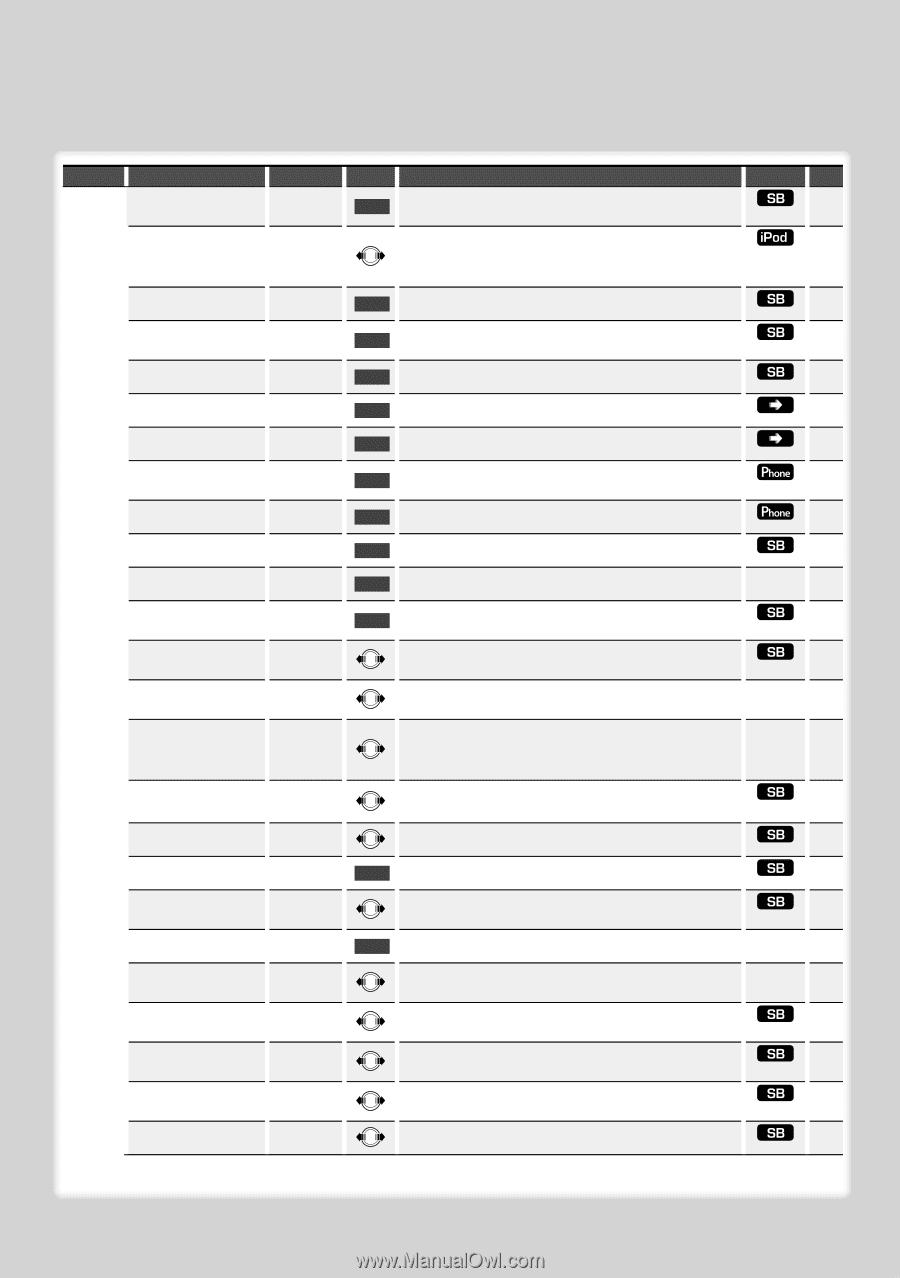 Kenwood Kdc Bt742u Instruction Manual 122 Wiring Diagram 138 Category