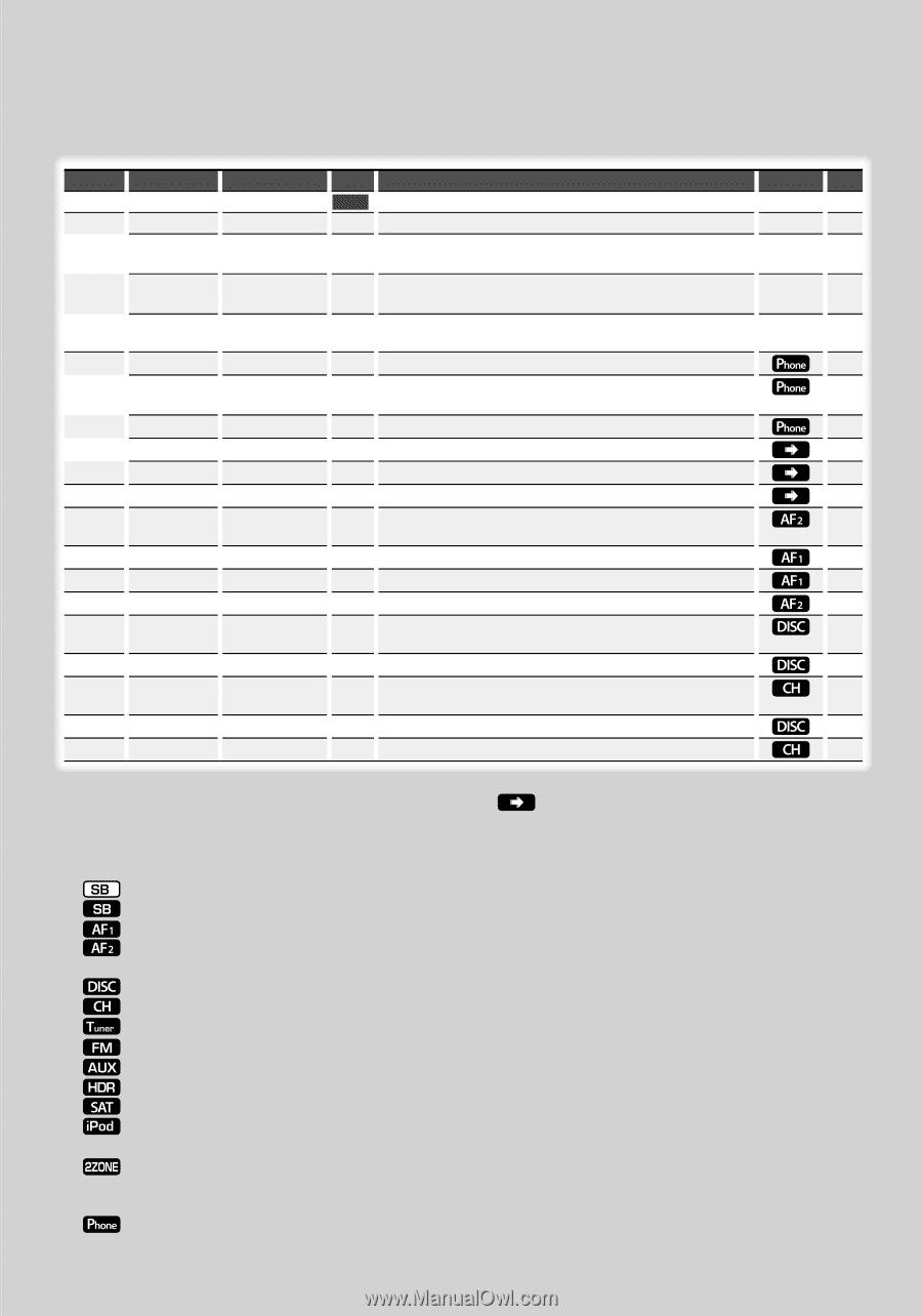 Wiring Diagram For Kenwood Kdc Bt838u Reinvent Your X595 Instruction Manual Rh Manualowl Com Deck Stereo