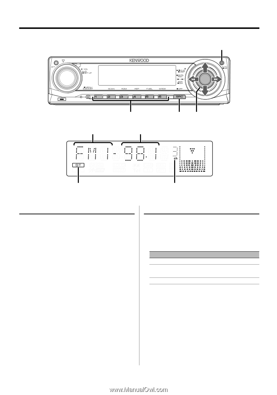 Stereo Wiring Diagram Kenwood Kdc 335 - Wiring Diagrams List on