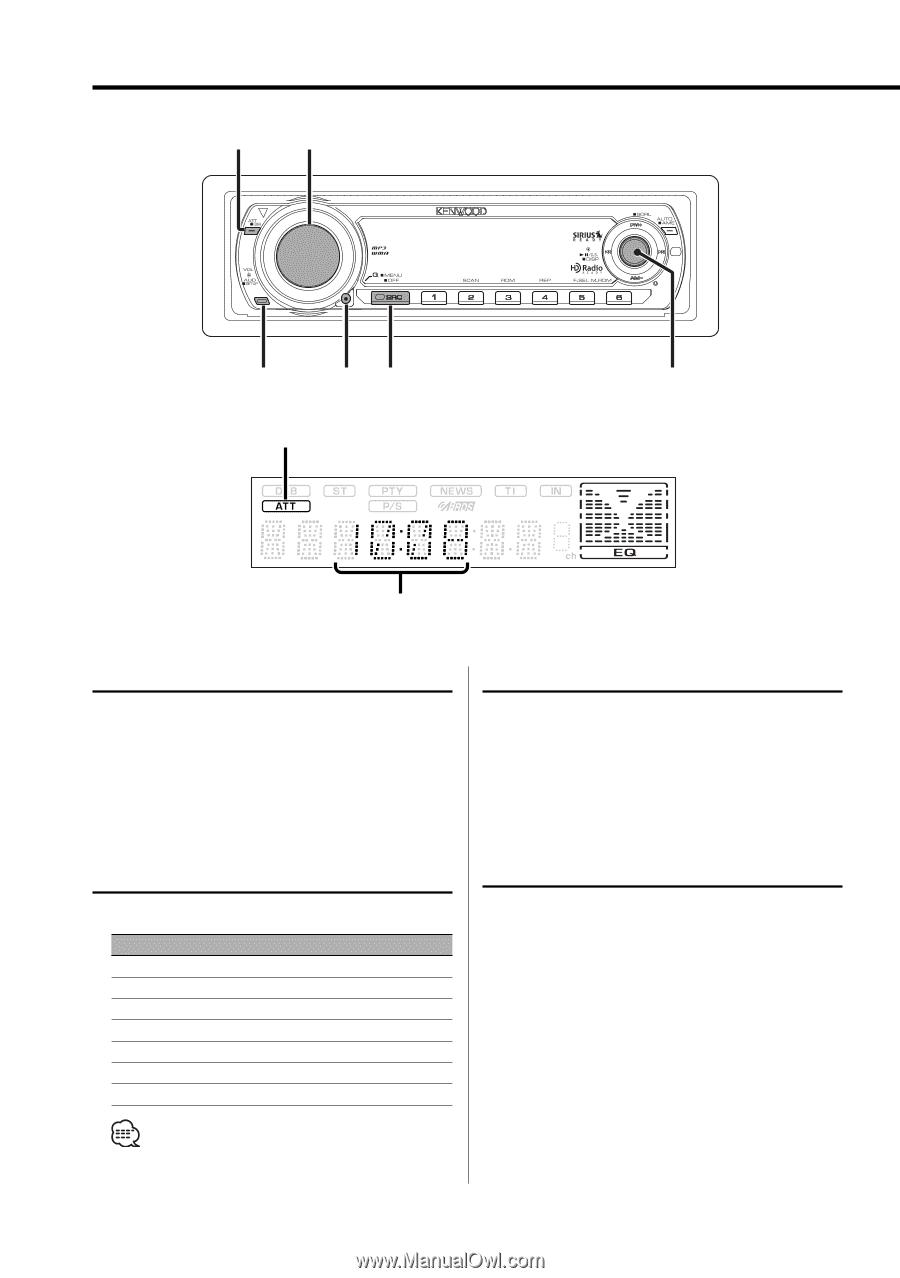 Kenwood KDC-MP4028 | Instruction Manual on