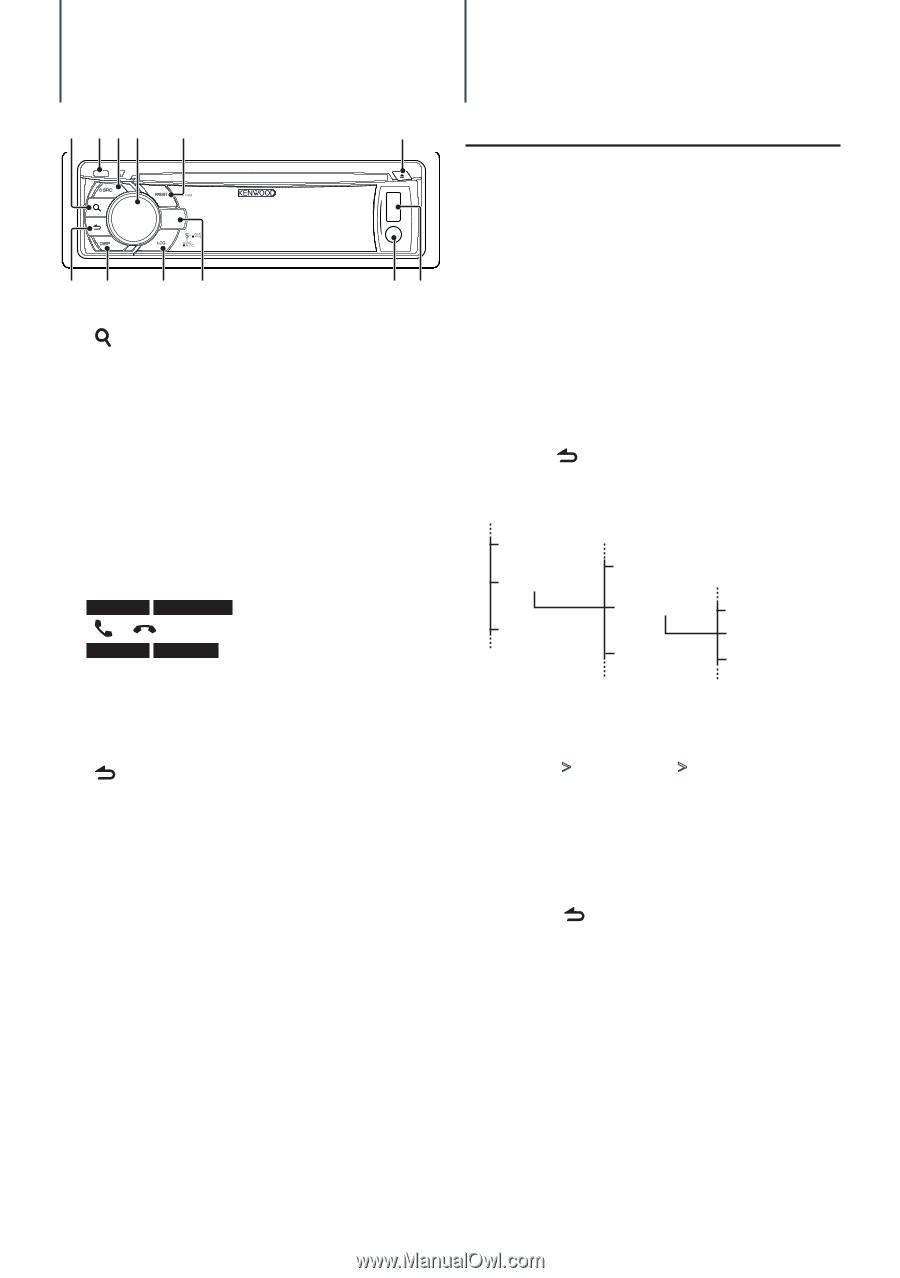 kenwood kdc bt848u instruction manual rh manualowl com Kenwood KDC Bt848u Manual Kenwood KDC X597 Manual