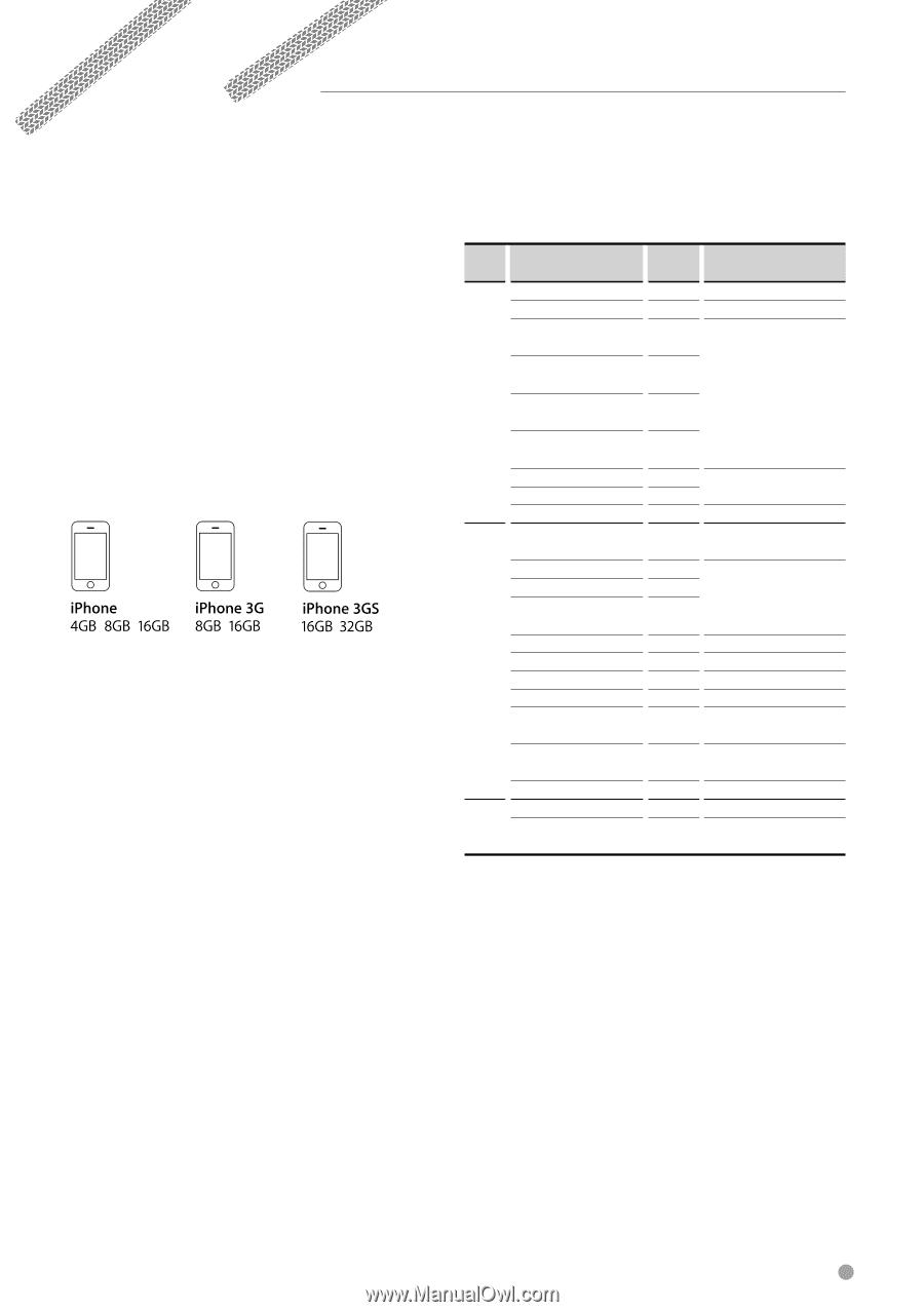 Kenwood Kvt 516 Manual Wiring Diagram Owners Page 900x1278