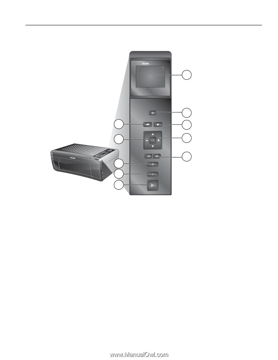 Kodak ESP 5250 | User Manual