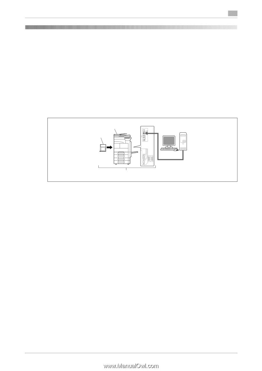 konica minolta bizhub 363 bizhub 423  363  283  223 print operations user guide page 15 konica minolta bizhub 363 user guide konica minolta bizhub 363 user manual scan
