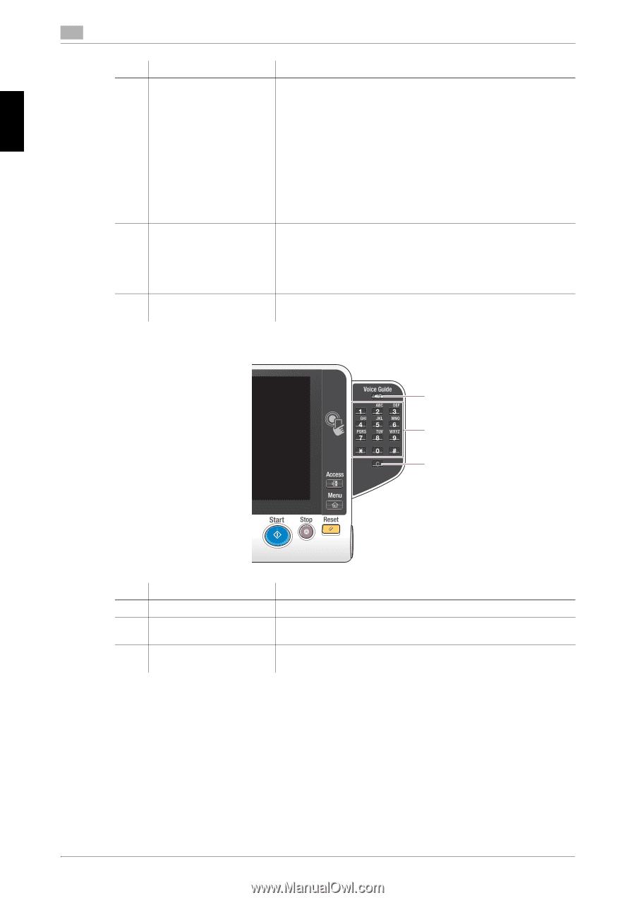 Konica Minolta bizhub C368 | bizhub C368/C308 Quick Start