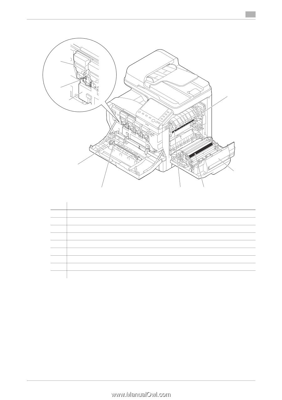 konica minolta bizhub c20 manual