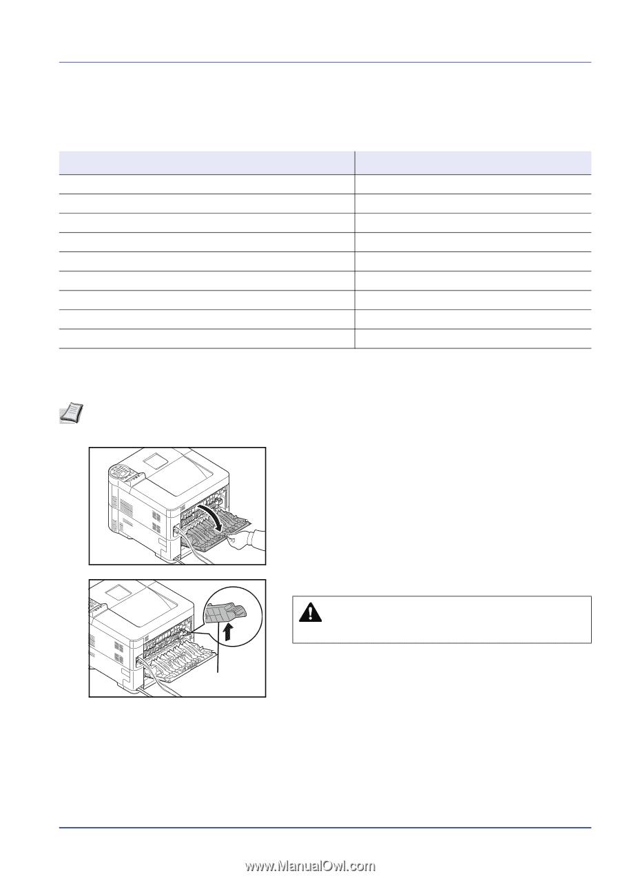 Kyocera FS-2100DN | FS-2100DN/4100DN/4200DN/4300DN Operation Guide
