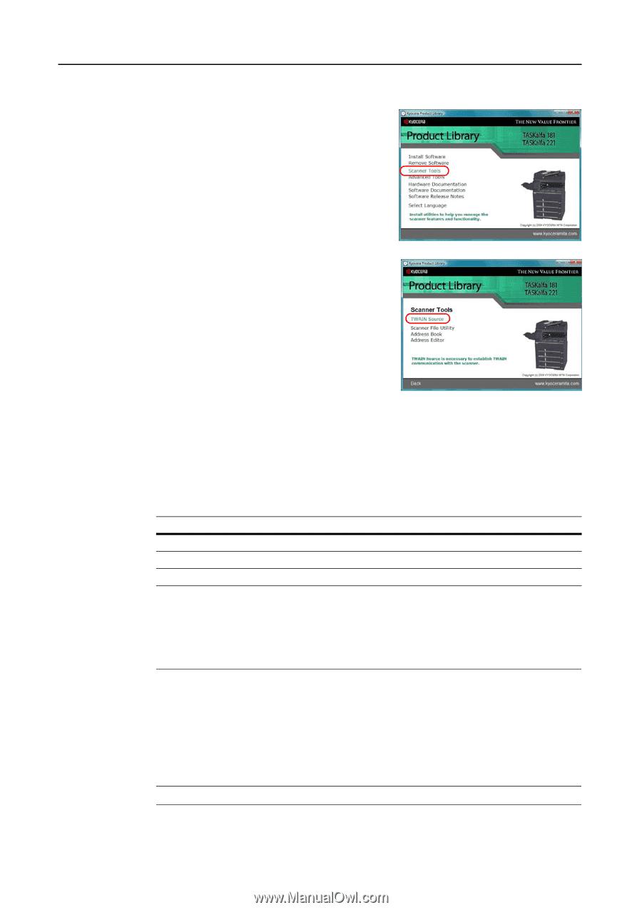 Kyocera TASKalfa 221 | Scan System (F) B Operation Guide