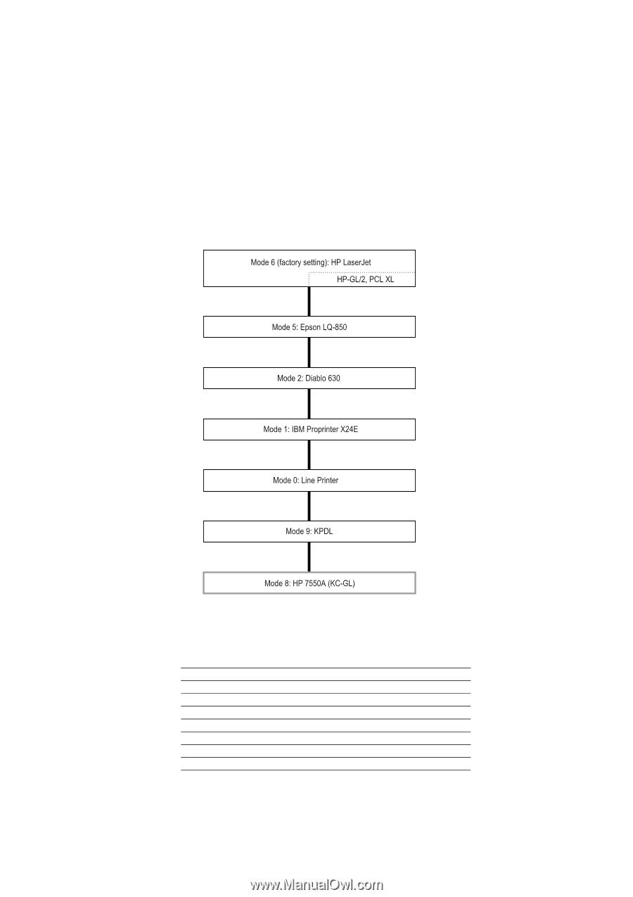 Kyocera ECOSYS P6035cdn   PRESCRIBE Commands Technical Reference