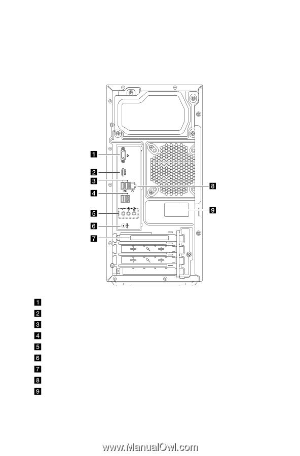 Lenovo H535 | Lenovo H5 Series User Guide