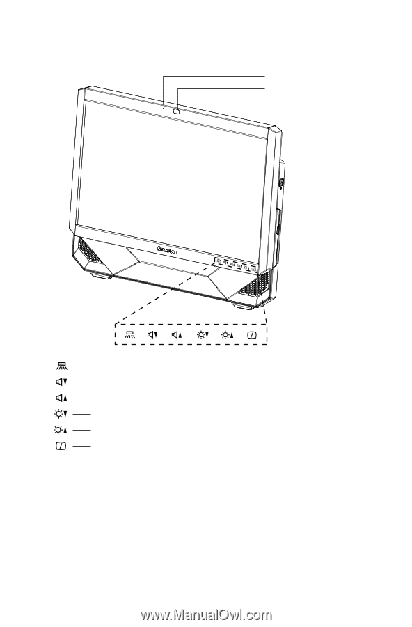 Lenovo B510 | Lenovo IdeaCentre B510 UserGuide V2 0