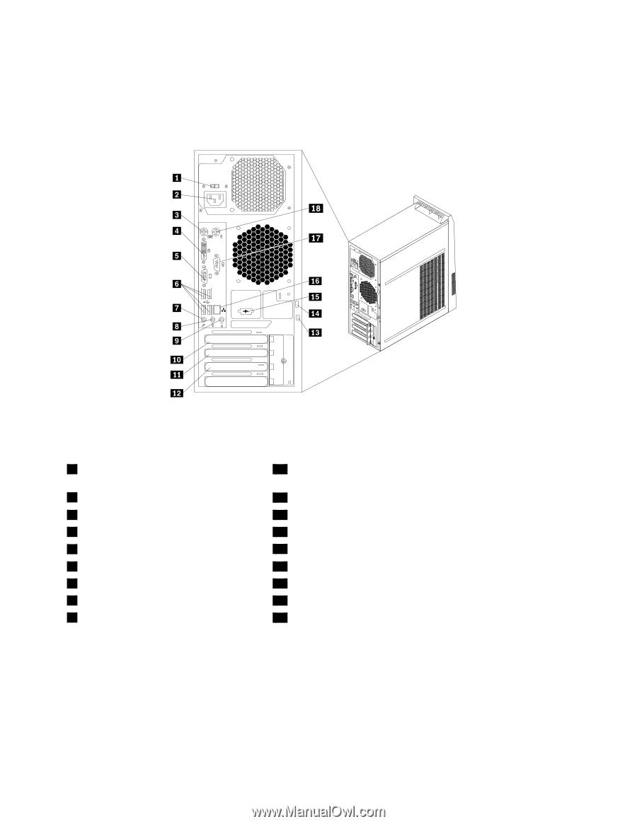 Lenovo ThinkCentre M72e   Hardware Maintenance Manual (HMM) - Page 68