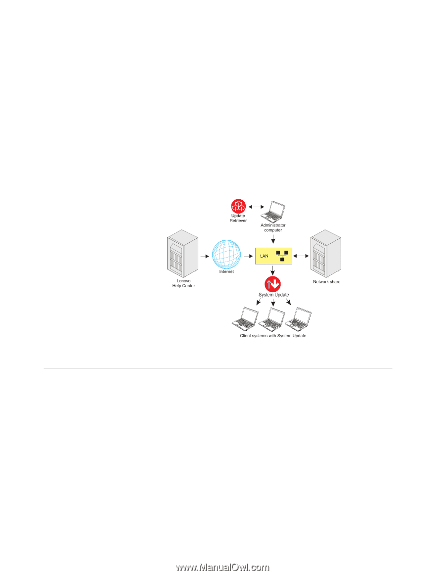 Lenovo ThinkPad W540   (English) System Update 3 14 Deployment Guide