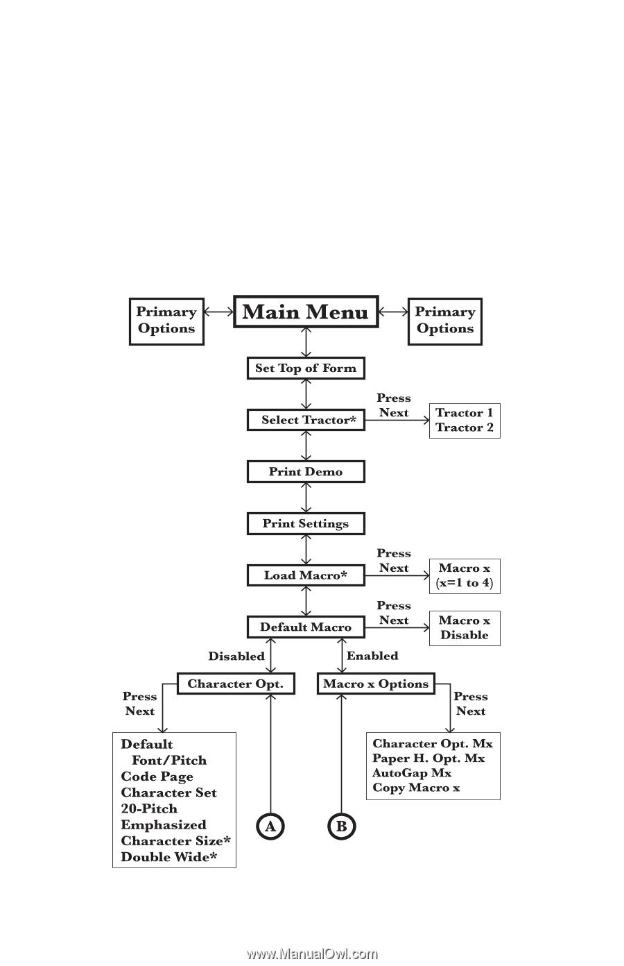 1-8. Service Manual. 4227-300