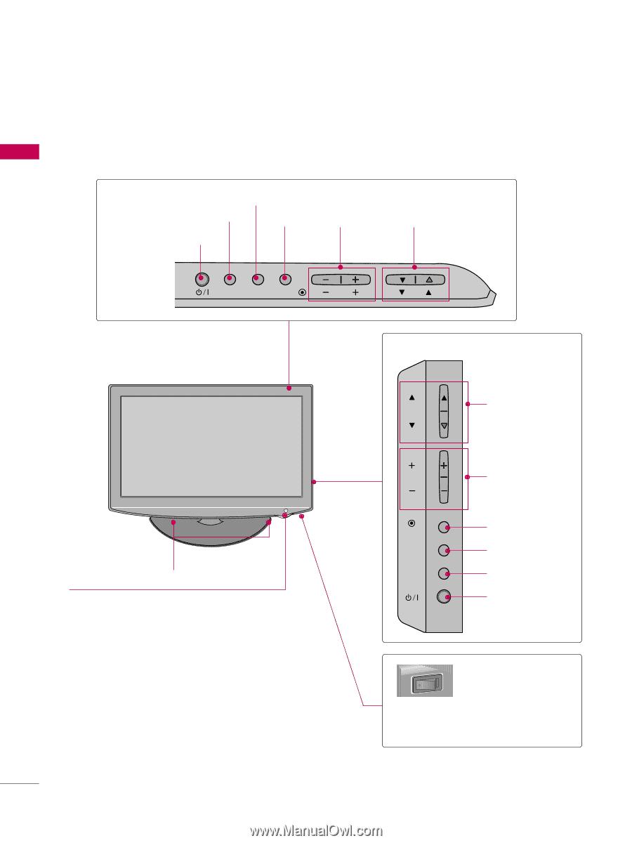 LG 32LH20 | Owner's Manual (English)