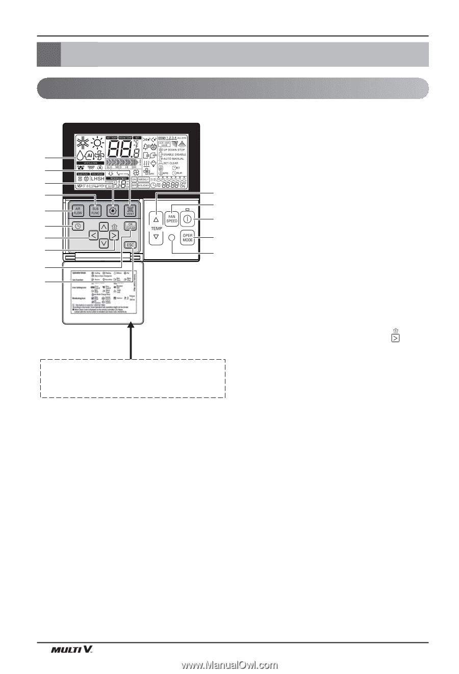 LG ARNU123SEL2 | Owner's Manual - Page 7