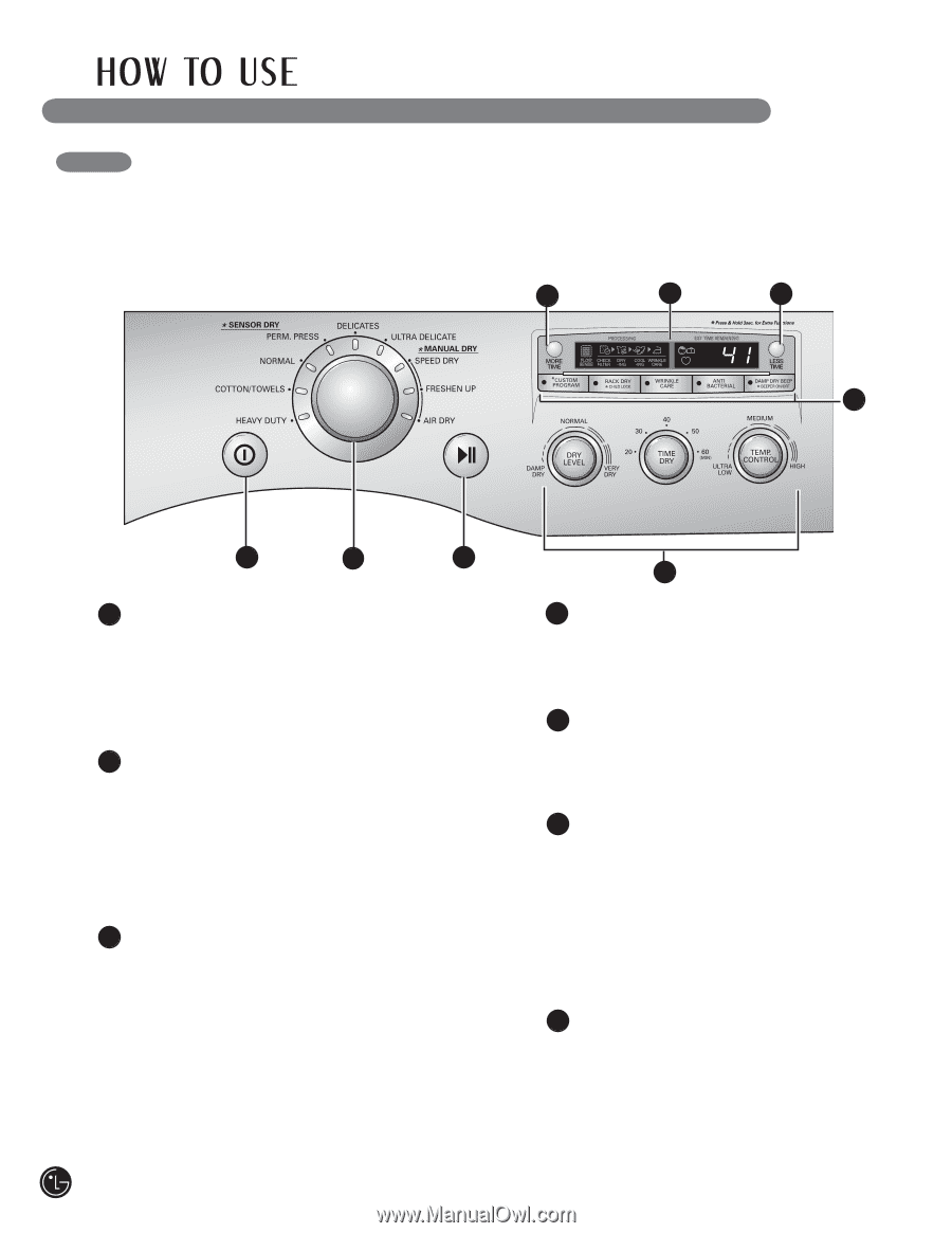 CONTROL PANEL FEATURES