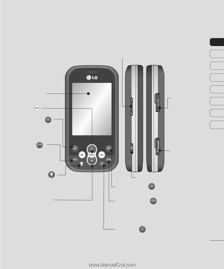 LG KS360. |. User Guide. 7