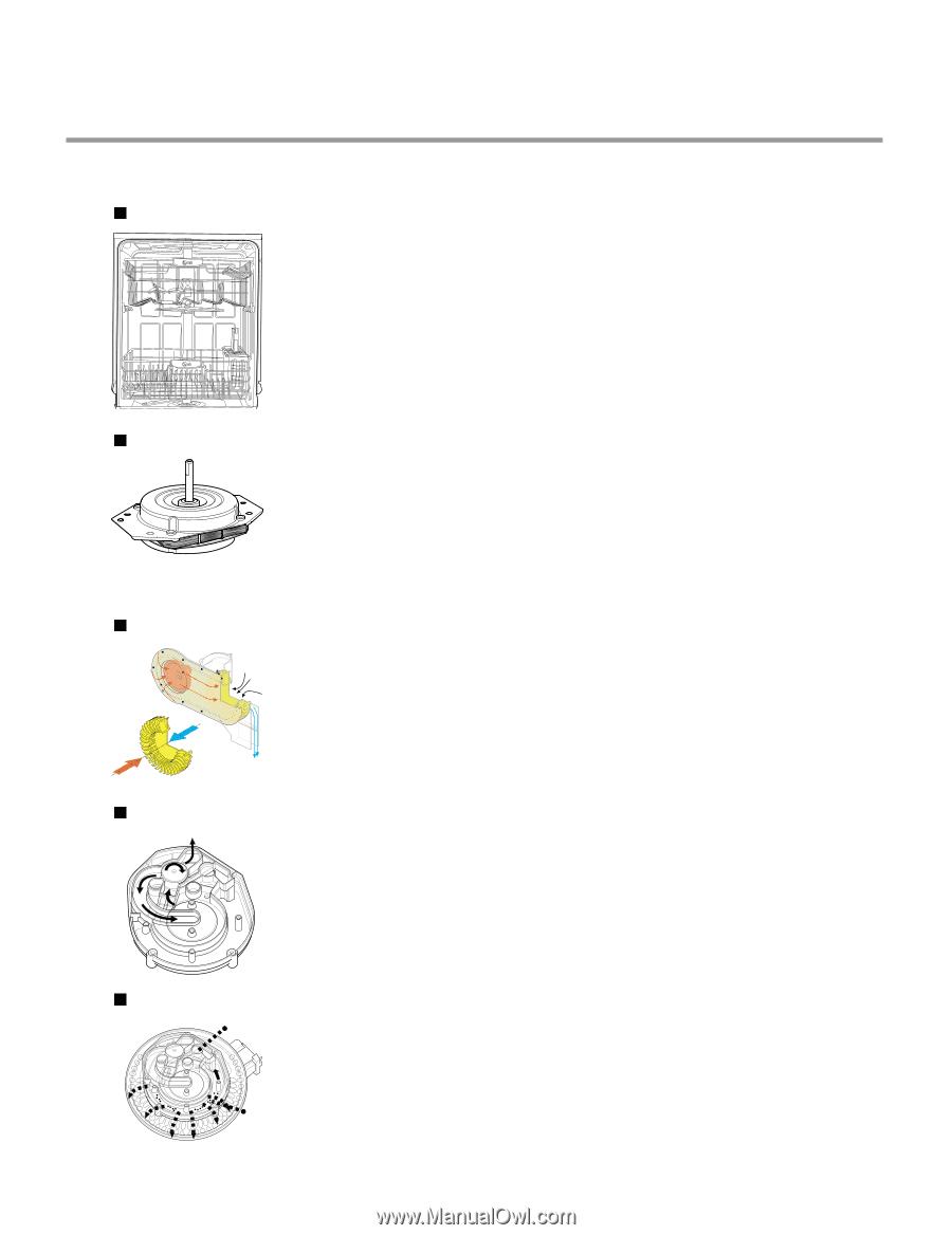 LG LDS5811ST | Service Manual